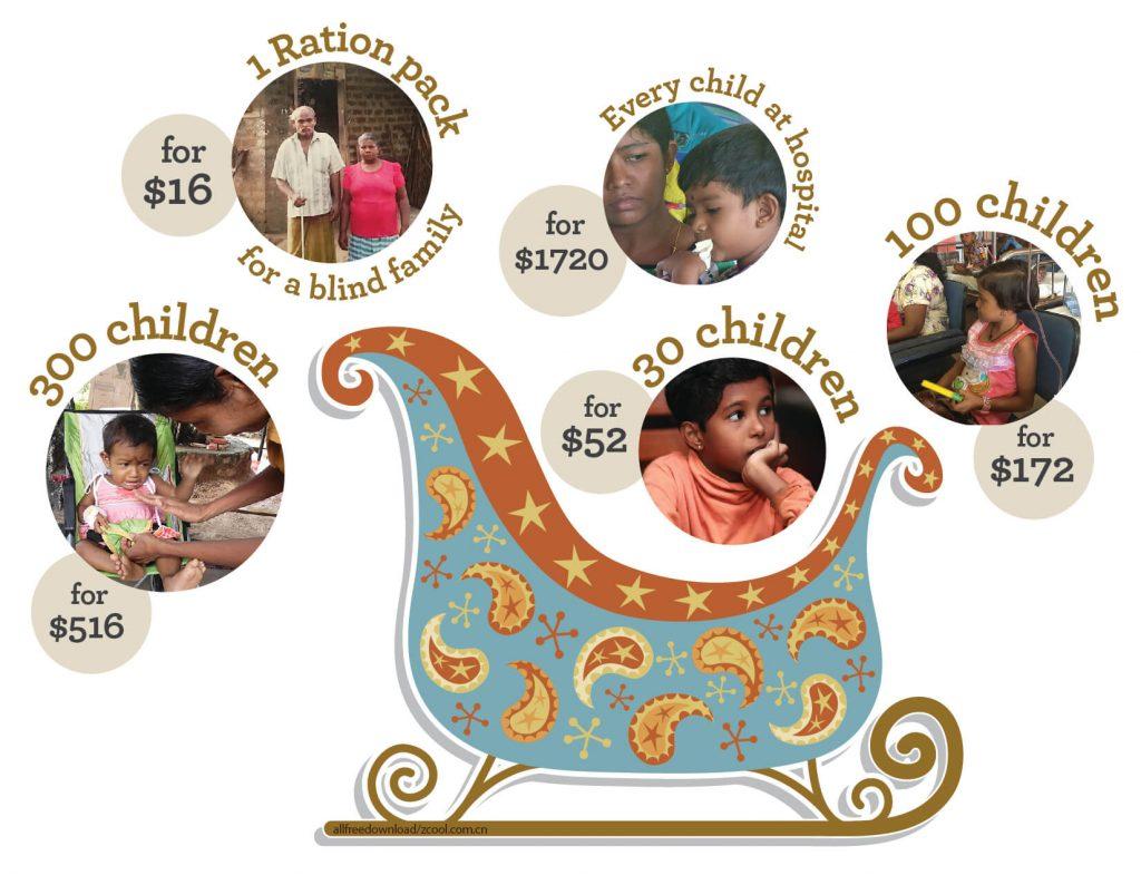 Ways to give a Sri Lanka sick kid a wonderful Christmas