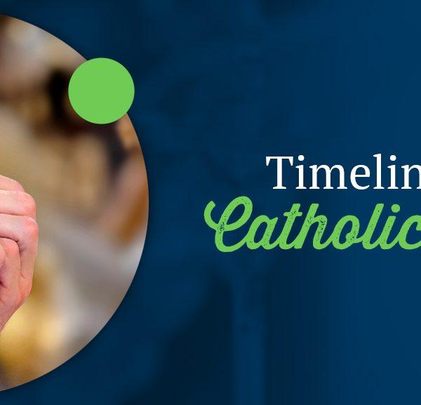 Timeline of the Catholic Church